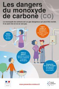 Monoxyde de carbone : les bons gestes à adopter